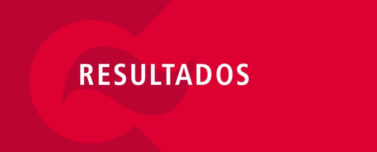 Resultados del Proceso de Selección de Técnico de Innovación y Transferencia de Tecnología de El Ayote, El Rama y La Libertad-INTA